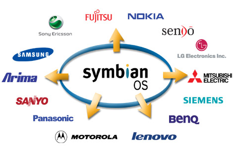 symbian0.jpg