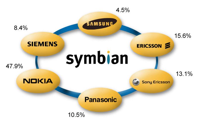 symbian1.jpg