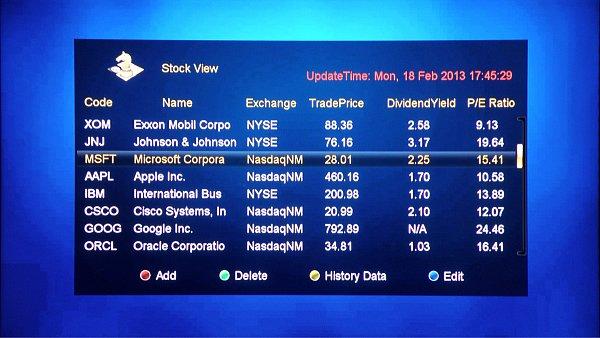 Okno s aktuálními daty akcií