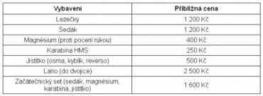 tabulka ceník horolezecké vybavení