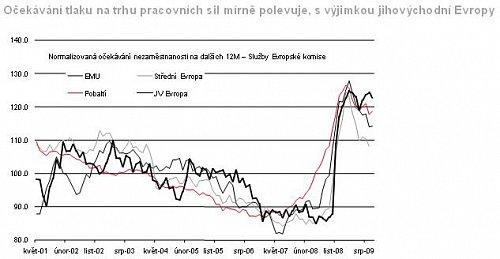 UC_graf3