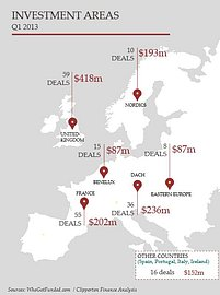 Objem finančních prostředků investovaných v období Q1/2013 do evropských inovativních firem podle zemí/regionů.