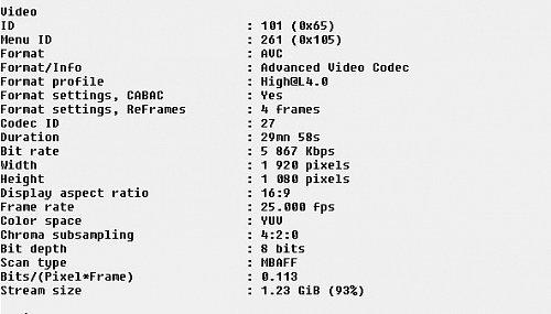 I volně šířený software vám může o kvalitě HD streamu leccos prozradit.