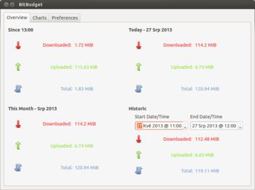 Softwarová sklizeň (28.8.2013) - obrázky k článku.