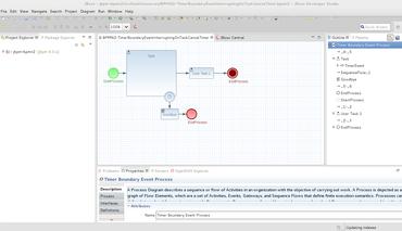 BPMN2 Modeler. Procesy lze navrhovat také v Jboss Developer Studiu nebo prostředí Eclipse, není nutné používat Business Central.