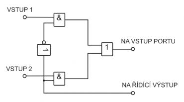 Rozšíření počtu vstupů portu - schéma 1