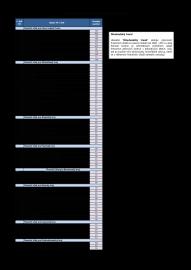 Analýza činnosti finančních úřadů 2014 - dlouhodobý trend