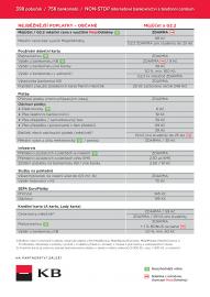 Stručný souhrn poplatků Komerční banky na jednu stranu A4