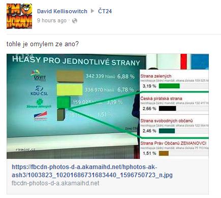 Jeden z příspěvků skrytých Českou televizí. Nebylo by lepší odpovědět?
