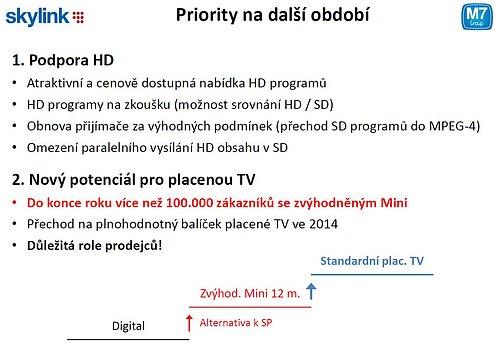 Priority satelitní služby Skylink pro další období