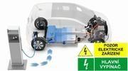 TopDrive.cz: Radosti a starosti spojené s elektromobilem