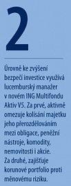 Ing Multifond 3