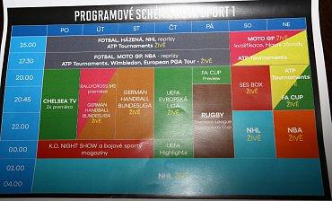 Programové schéma kanálu Nova Sport 1. Obrázek lze zvětšit