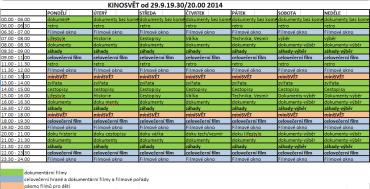 Program dokumentární stanice Kinosvět. Obrázek lze zvětšit.