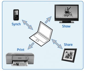 WiFi Direct propojí bezdrátově zařízení bez využít access pointu, přístupového bodu. Podobně, jako Bluetooth, ale efektivněji.