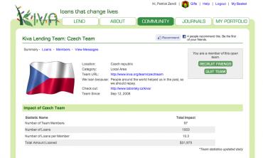 Češi na Kiva.org nejsou na dolar skoupí a podpořili už řadu podnikatelů ze třetího světa více jak půlmilionem vybraných korun.