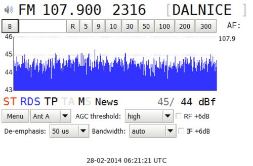 Ukázka technických parametrů pražského vysílače Rádia Dálnice na kmitočtu 107.9 MHz