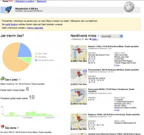 Google Latitute statistika - kolik času trávíte v práci a kolik doma?