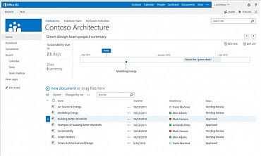 """Sharepoint patří mezi """"tradiční"""" platformy pro spolupráci, správu obsahu, znalostí a dokumentů nebo tvorbu intranetu – na trhu je již od roku 2001. Jeho aktuální verze, která je součástí cloudového kancelářského balíku Office 365, představuje způsob jak sdílet dokumenty i znalosti strukturovaným a organizovaným způsobem."""