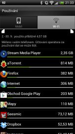 Přenos dat - WiFi