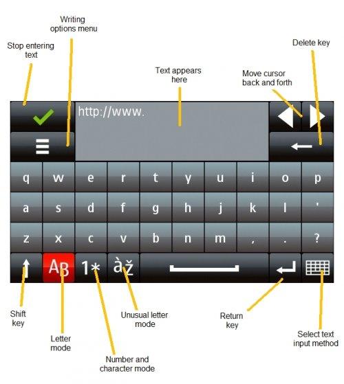 Psaní na Nokia 5800 pomocí dotykového displeje? Šlo nehtem nebo stylusem a virtuální klávesnice byla přehledná a pohodlná, soudila Nokia. Zákazníci byli toho názoru již méně.