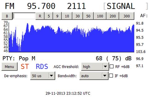 RDS na pražském kmitočtu 95.7 po startu rozhlasové stanice Rádio Signál