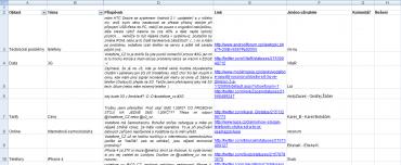 Newton Monitoring: emailem dostanete report s analýzou zmínek o vaší firmě či o vašem tématu. Víc zatím nečekejte.