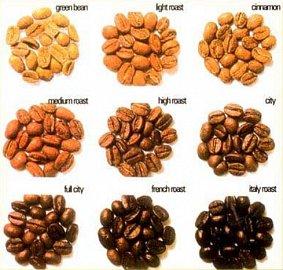 Pražená káva může mít různé barvy, ta nejtmavší je nejvíc hořká