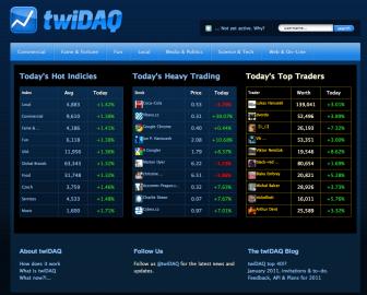 TwiDaq: titulní obrazovka po přihlášení