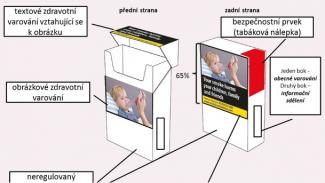 120na80.cz: Obrázky na cigaretách mají odradit od kouření