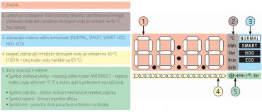 """Vysvětlení údajů zobrazovaných na displeji. """"Bargraf"""" (bod 4) berte jen jako ukazatel fáze nahřívání bojleru, kdy 100 % představuje plný bojler vody ohřátý na teplotu 65 °C."""