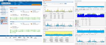 Monitoring serveru
