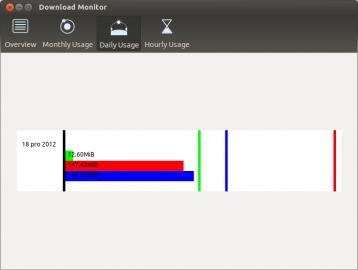 Softwarová sklizeň (19. 12. 2012) - obrázky k článku.