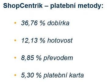 Podíl platebních metod u e-shopového řešení ShopCentrik. Průměr za období duben 2012 až duben 2013. Jedná se o údaje z více než třech stovek e-shopů.