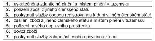 Dovoz