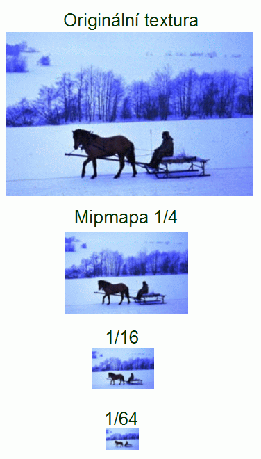 Obrázek 4: Ukázka textur vhodných pro tvorbu mipmapy