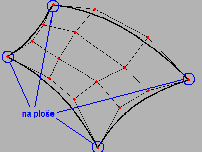 Obrázek 4: Krajní body, kterými prochází Bézierův bikubický plát