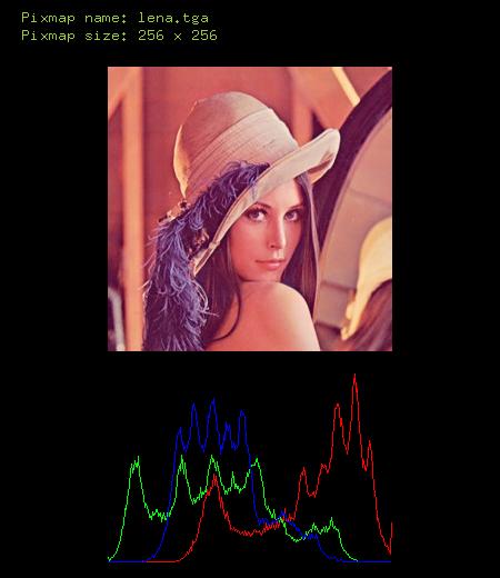 Screenshot prvního příkladu s histogramem pro všechny barvové složky