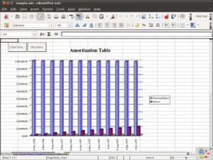 LibreOffice 5.1.0 - náhled
