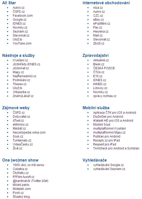 KL2011 nominovaní (veřejnost)