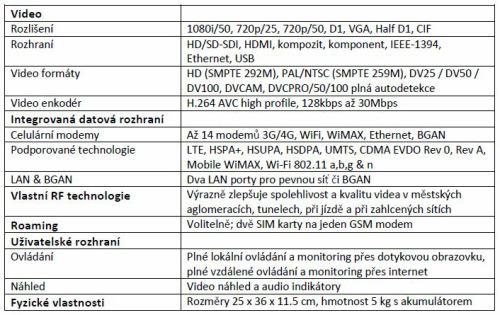 Technické specifikace LiveU HD60