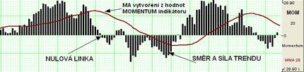 TA - momentum 1