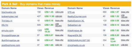 NameDrive prodej domén