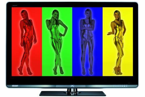 Sharp AQUOS - RGBY technologie