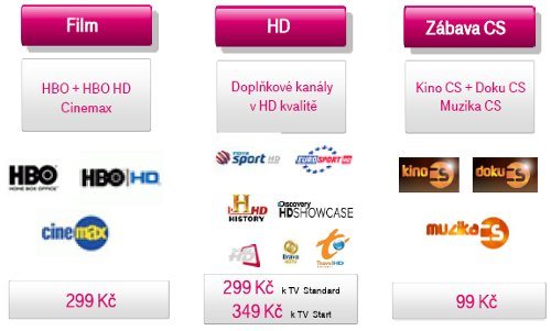 T-Mobile televize - tematické balíčky