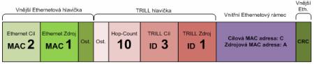 trill 3-4