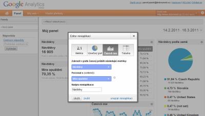 Widgety v Google Analytics