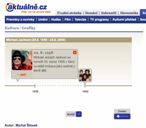 Aktuálně.cz a infografika Michael Jackson