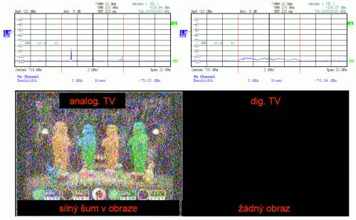 Ulovec - analog vs. DVB-T - 5