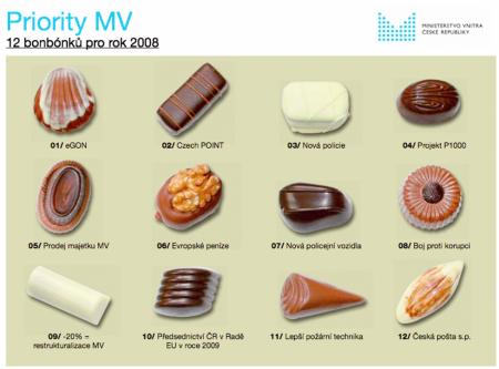 bonbonky MV CR pro rok 2008
